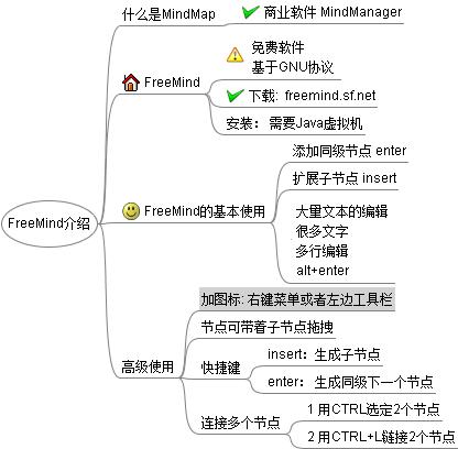 freemind_intro.png
